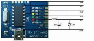 Mtx Nand Flasher For Squirt