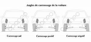 Angle De Carrossage : camber o l angle de carrossage du v hicule ~ Maxctalentgroup.com Avis de Voitures