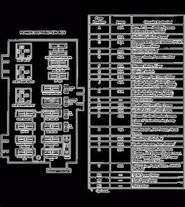 Ford Transit Fuse Diagram