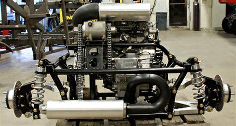 hayabusa heart transplants smart cars  pump