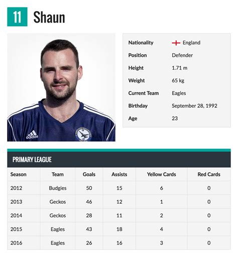 Soccer Player Profile Template by Photos Soccer Player Bio Template Best Resource