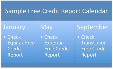 3 bureau credit report free 2 ways to get free credit report scores money nation