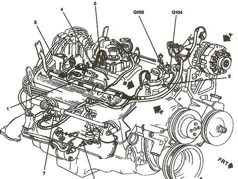 gm 4 3 liter vortec engine diagram gm free engine image