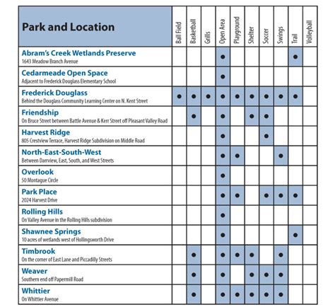 list of amenities park map and amenities city of winchester