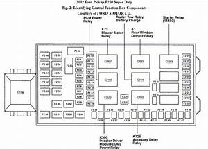I Need The Fuse Panel Diagram For A 2002 Ford F