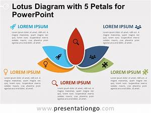 Lotus Diagram With 5 Petals For Powerpoint