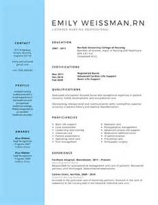 rn resume thevictorianparlor co