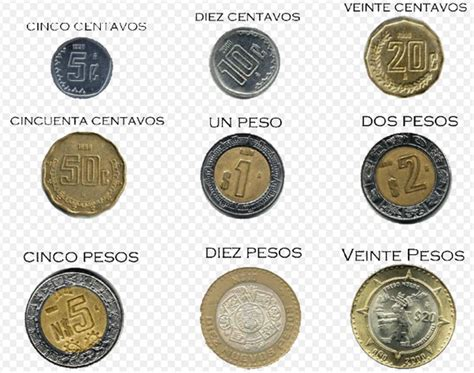 What Do The Designs On The Mexican Peso Coins Represent
