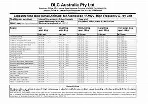Atomscope Hfx90v Small Animal Technique Chart By Dlc Australia Pty Ltd