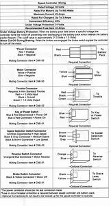 Electric Bike Controller Wiring Diagram In Addition Motor