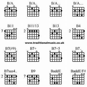 Advanced Guitar Chords B  A  B  A   B  A    B  A     B11 B11