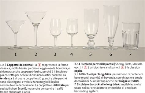 Bicchieri Da Bar by C1 5 1 Bicchieri Salabar It