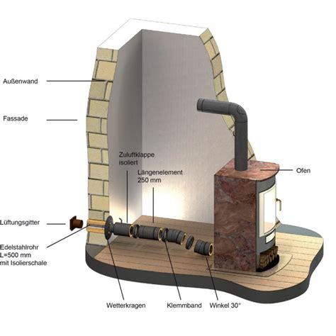 Externe Zuluft Kaminofen ofen frischluftzufuhr klimaanlage und heizung