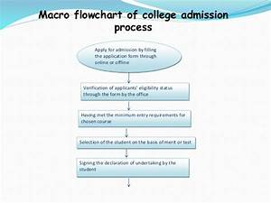 qcl 14 v3 flow chart of college admission process With college admission process