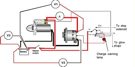 ignition circuit  wire alternator google search