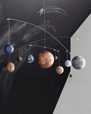 Best Diy Solar System Model Ideas And Images On Bing Find What