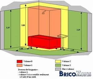Extracteur D Air Salle De Bain Silencieux : extracteur dhumidit castorama 20170623205806 ~ Dailycaller-alerts.com Idées de Décoration