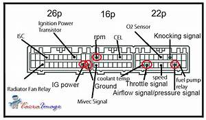 4g92 Sohc Wiring Diagram
