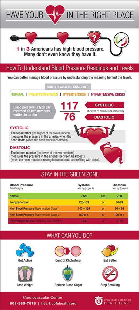 high blood pressure hypertension clinic university