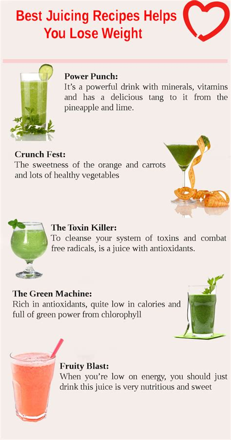 weight lose juicing recipes juices healthy helps loss diets juice vitamins health way fastest tastiest those fat plus antioxidants lacking