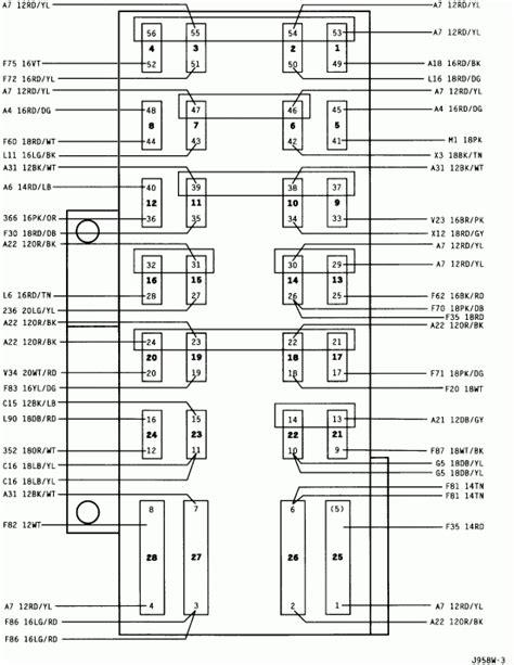 95 jeep grand laredo fuse box diagram fuse box
