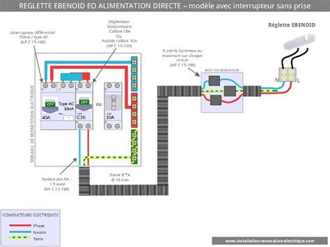 alimentation electrique cuisine reglette prise electrique pour cuisine valdiz