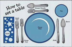 Childrens Ettiquette Placemat Boy By Allthingslaminated On