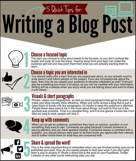 5 Tips for Writing a Blog Post - Sparksight