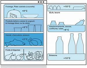Froid Brassé Ou Ventilé : comment ranger les aliments dans son r frig rateur at26 ~ Melissatoandfro.com Idées de Décoration