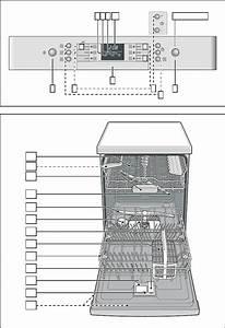 Siemens Geschirrspüler Fehler Wasserzulauf : bedienungsanleitung bosch smd53m72eu supersilence seite ~ Frokenaadalensverden.com Haus und Dekorationen