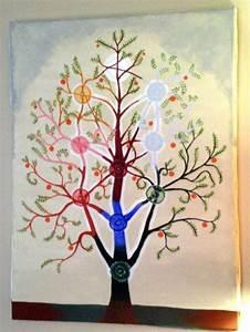 Kabbalah tree of life.   Alchemy   Pinterest   Inspiration