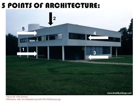 le corbusier architecture moderne modern works of le corbusier and 5 poits of architecture