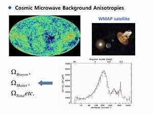 PPT - Higgs and Dark Matter PowerPoint Presentation - ID ...