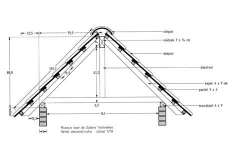 minimale hoek dakpannen dakconstructie