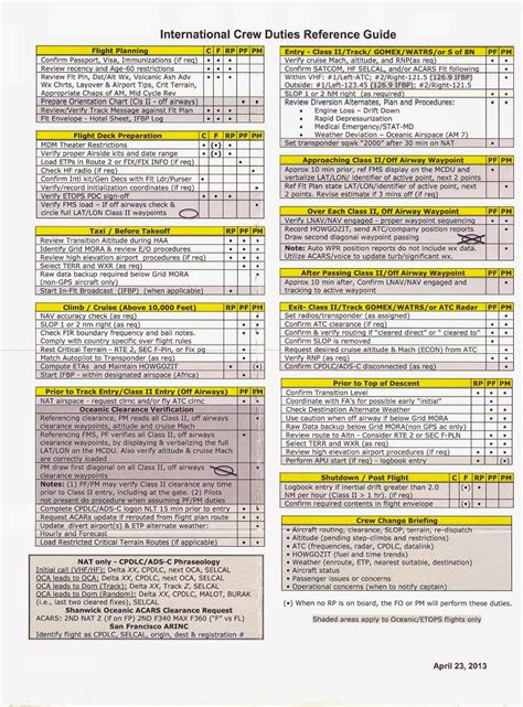 Emergency Checklist Template Pilot by B757 767 Ops Etops Info Oceanic Crossing Checklists