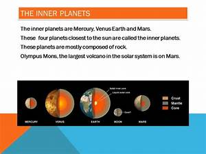Solar System - SJL Plymouth Tech Page