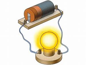 Light Bulb Clipart Electric Current
