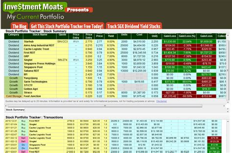 investment stock portfolio tracking
