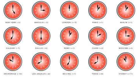 time zone clocks stock footage video shutterstock