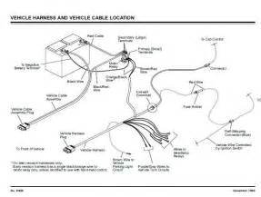 similiar plow illustration keywords chevy boss plow wiring harness diagram 08 chevy circuit diagrams