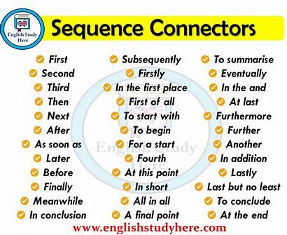 Sequence Connectors English Words Linking Writing Then