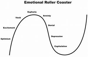 The Smart Money And The Emotional Roller Coaster