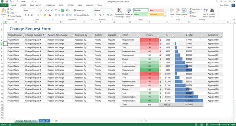 change management plan ms word excel templates