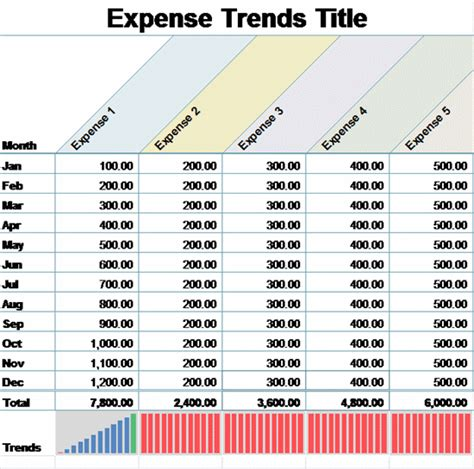 small business expense template microsoft excel template