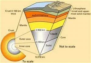 The Earths Mantle