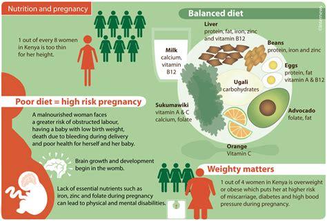 Internews Data Dredger Malnutrition The Killer No One