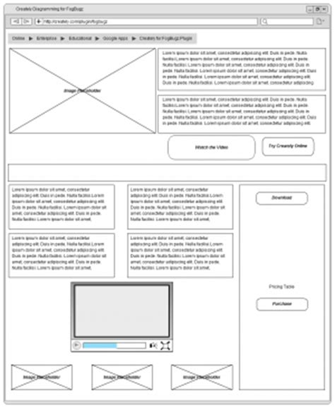 website wireframe template wireframe templates wire frame exles