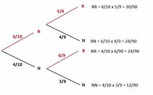 Probability Tree Diagram Without Replacement Pdf