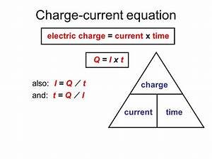 Electric charge Electric charge can be either positive or ...
