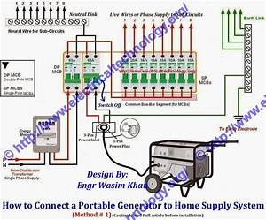 How To Connect Portable Generator To Home Supply System  3